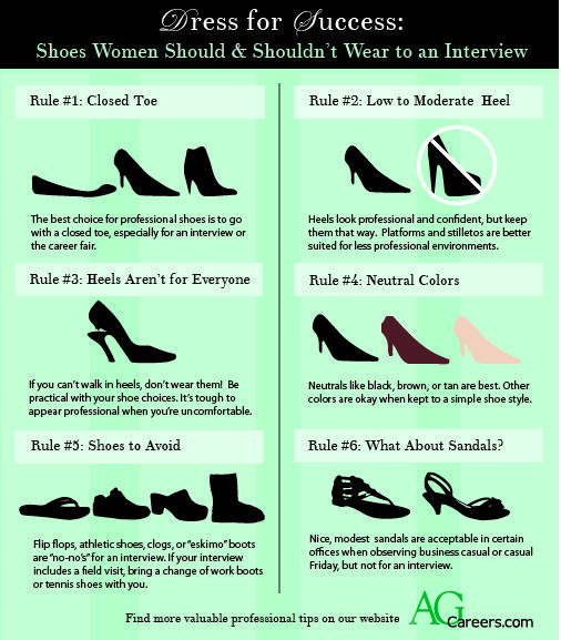 "Infographic - Title: Dress for Success. Sub-title: Shoes Women Should & Shouldn't Wear to Work.  Image Text:  Rule #1:  Closed Toe.  You'll typically want to go for a closed-toe shoe, especially for an interview or the career fair.  Rule #2:  Low to Moderate Heel.  Heels look professional and confident, but keep them that way.  NEVER wear platforms or stilettos.  Rule #3:  Heels Aren't for Everyone.  If you can't walk in heels, don't wear them!  Be practical with your shoe choices.  It's tough to appear professional when you're uncomfortable.  Rule #4:  Neutral Colors.  Neutrals like black, brown, or tan are best.  Other colors are okay when kept to a simple shoe style.  Rule #5:  Shoes to Avoid.  NEVER wear flip flops, athletic shoes, clogs or ""eskimo"" boots to work or an interview.  Rule #6:  Occasional Sandals.  Nice, modest sandals are acceptable in certain offices but only with business casual or on casual Friday.  Find more valuable professional tips from our website www.AgCareers.com"