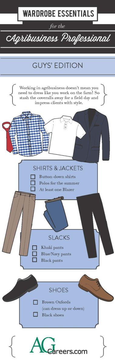 Infographic- Title: Wardrobe Essential for the Agribusiness Professional – Guy's Edition.  Image Text: Working in agribusiness doesn't mean you need to dress like you work on the farm! So stash the coveralls away for a field day and impress clients with style.  Shirts & Jackets:  Button-down shirts; polos for the summer; at least one blazer.  Slacks:  Khaki pants; blue/navy pants; black pants.  Shoes:  Brown oxfords; black shoes.  www.AgCareers.com